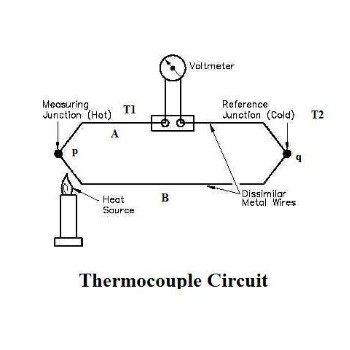 What is a Thermocouple & How Does it Work? Principle of Working of Thermocouple